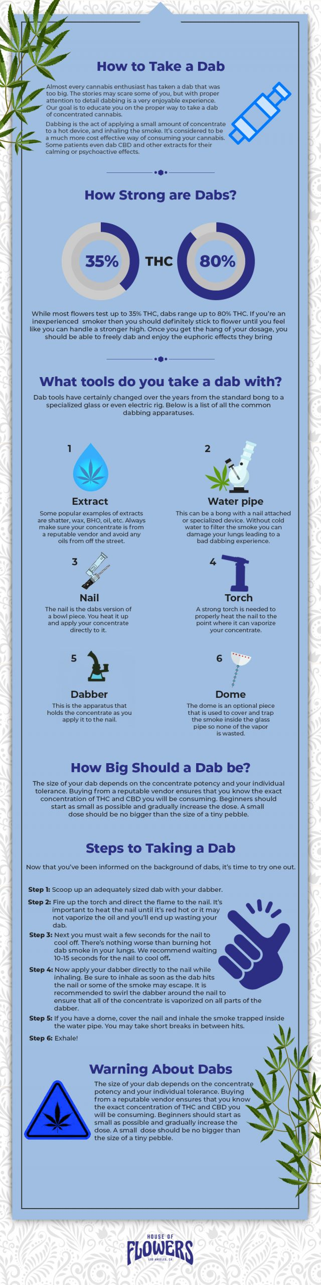 infographic explaining how to take a dab