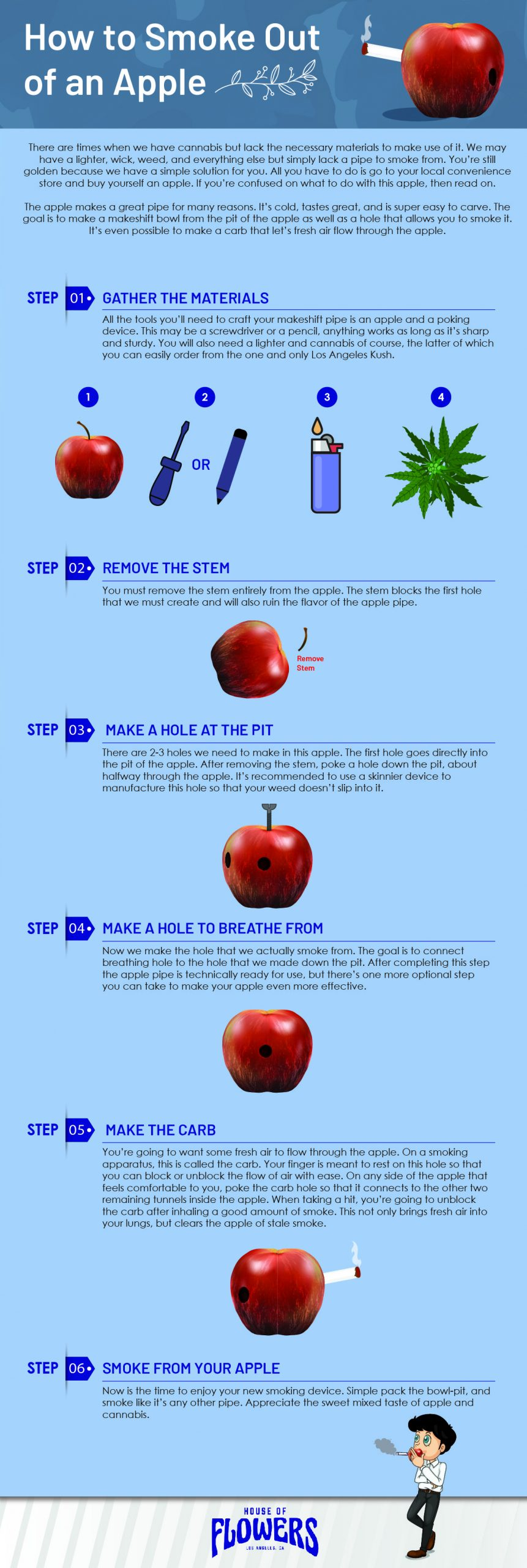 an infographic describing how to smoke out of an apple