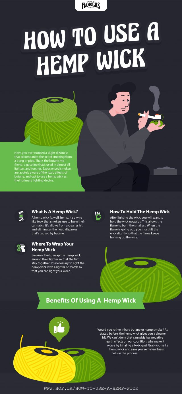 infographic describing how to use a hemp wick
